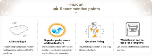recommended points