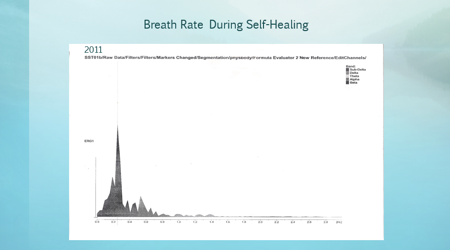 Breath Rate Self Healing 2011