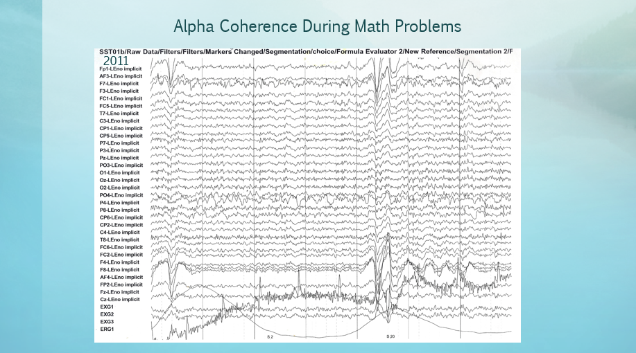 Alpha Coherence Math 2011