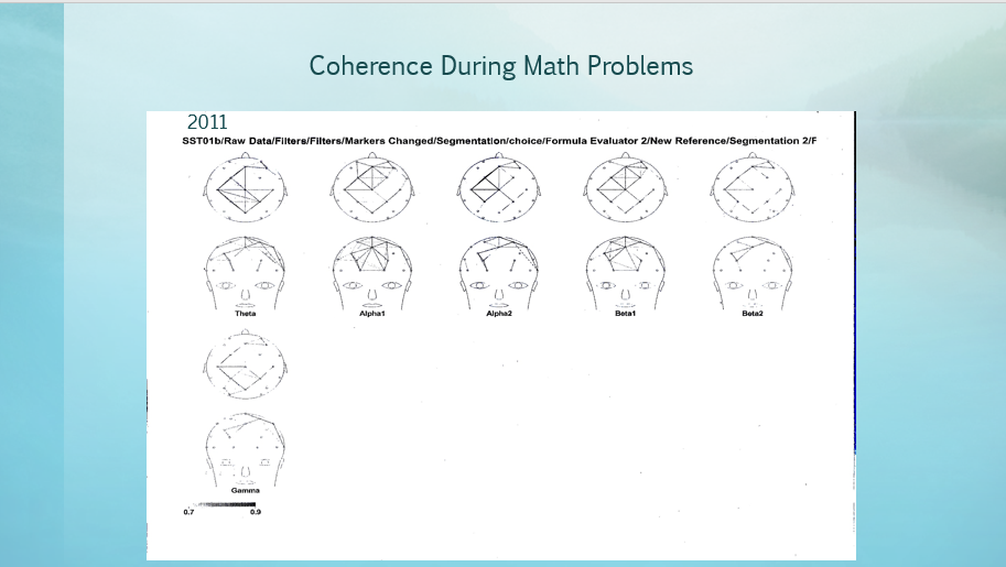 Coherence During Math 2011