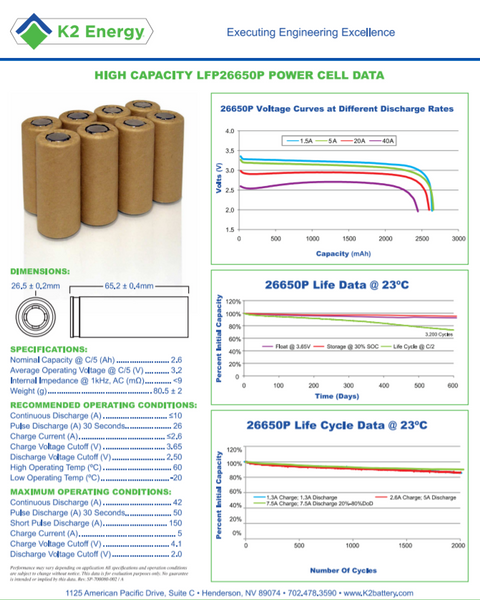 SALVAGE 80 K2 26650 LFP26650p 2600mah Lifepo4