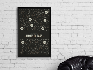 Taxonomy Of Car Model Names - Infographic Art Print - Framed -  Art Print - Automo Design Co.