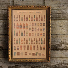 Drinks Encyclopedia Retro Vintage Wall Poster