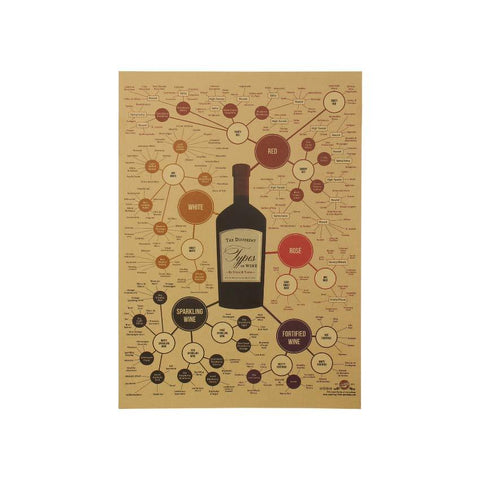 Drinking Collection Process Retro Style Wall Poster