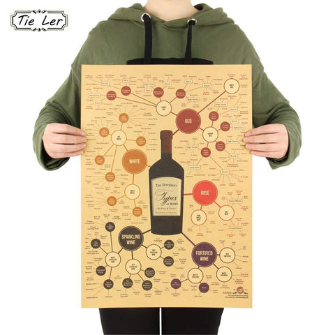 Wine Collection Process Retro Style Wall Poster