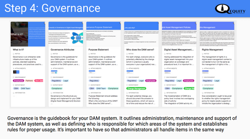 Digital Asset Management Governance