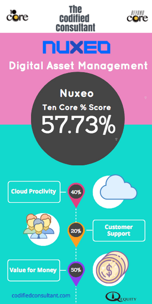 Nuxeo Digital Asset Management Vendor Report