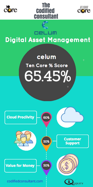 Celum Ten Core Digital Asset Management Score