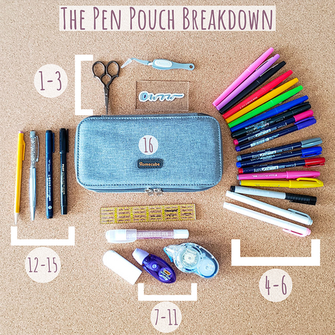 Items inside my pen pouch for planner events