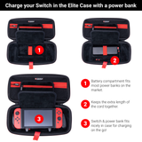 ZenGrip Pro Standalone Elite Grip Case