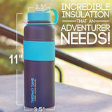 Thermo Tank Insulated Stainless Steel Water 40 Oz Bottle