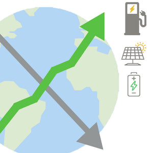 The Road to Recovery: Low Carbon Futures