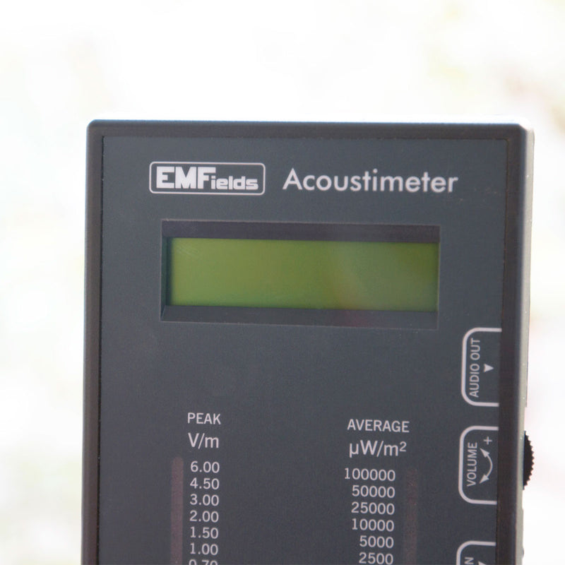Detect Before Danger: A Mighty Meter