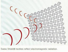Do you need Special Fabric to Block Wireless EMF? Tech Wellness