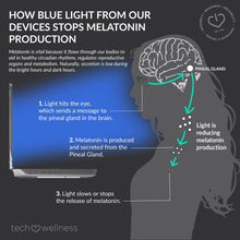Wrap Aound Blue Blocking For Full Protection For Better Sleep & Calm Days Bluelight glasses Tech Wellness