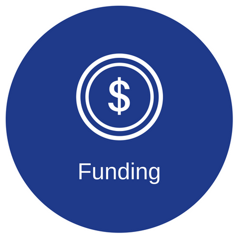 Funding options for Assistive Technology