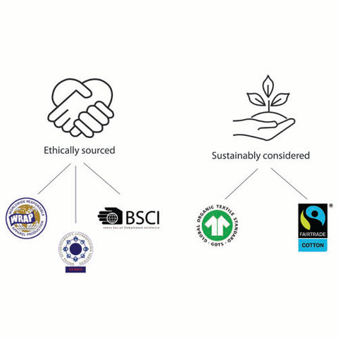 Ethically and sustainably accredited
