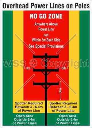 Overhead Power Lines On Poles Sign