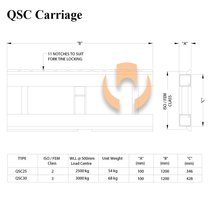 Support Carriage