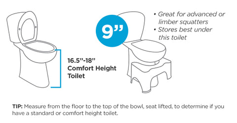 sizing guide 9 inch