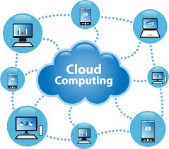 Top 6 trends in cloud computing.