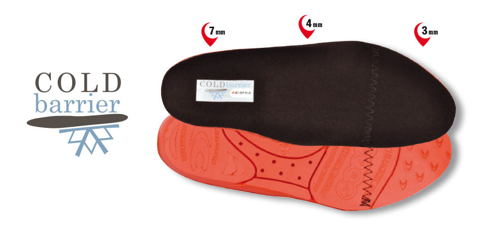 Cold Barrier insoles