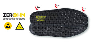 Zero OHM insoles, suitable for all ESD footwear
