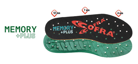 Memory Plus insoles