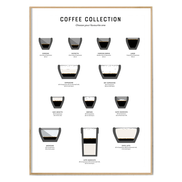 Poster 'COFFEE COLLECTION' klein