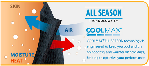 COOLMAX Technology BodyVine