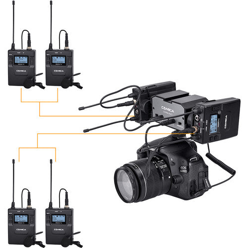 Comica Audio CVM-AX1 Camera-Mount Two-Channel Audio Mixer for DSLR Cameras
