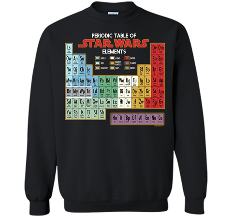 Star wars periodic table of elements graphic t shirt cool shirt star wars periodic table of elements graphic t shirt cool shirt urtaz Images