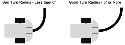 Image shows the amount of curve a line can have for a line following robot