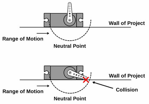 Working with servos safely diagram