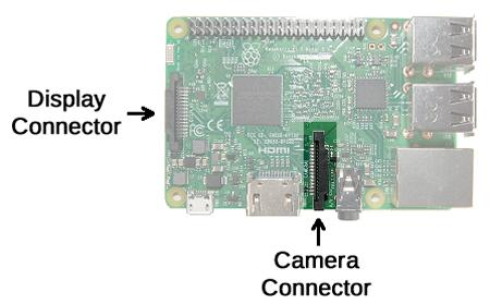 Diagram of Raspberry Pi and camera connections