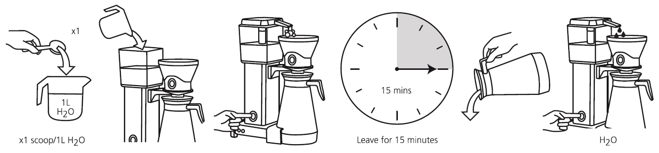 Brew Clean directions pictogram