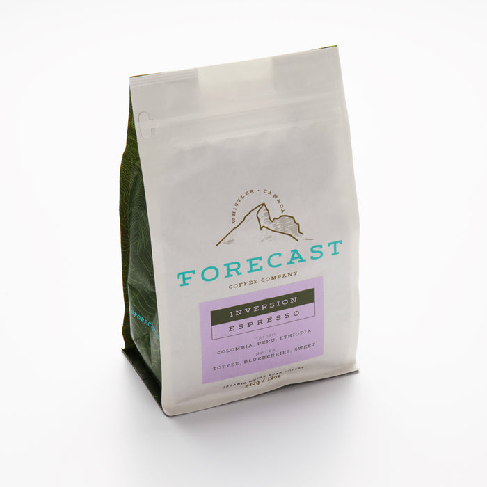 Forecast Coffee Inversion Espresso