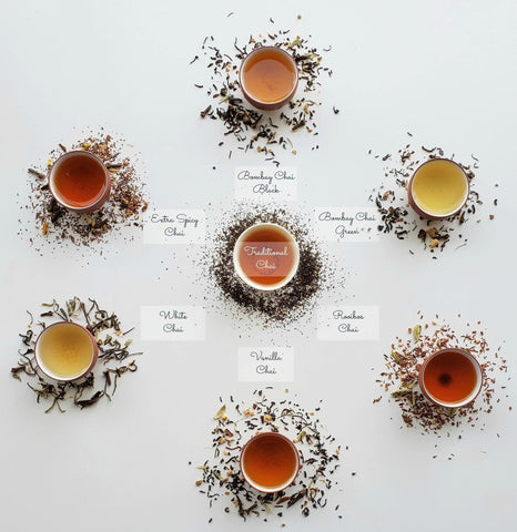 Chai: Beverage and Tradition