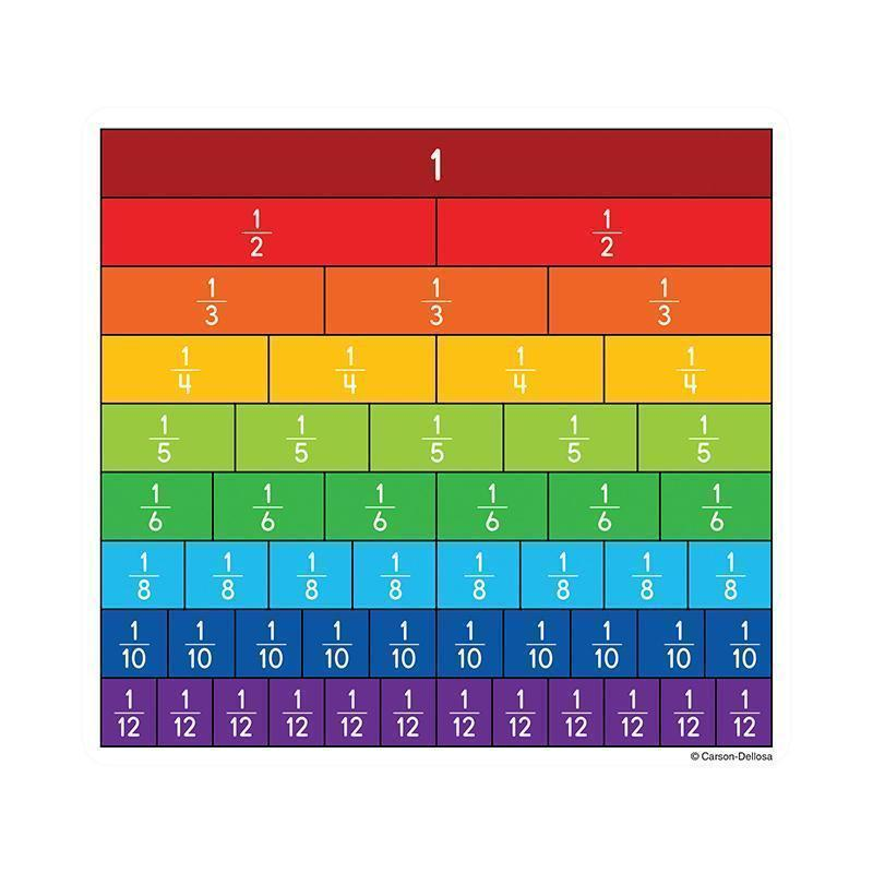 FRACTION BARS CUT OUTS-Learning Materials-JadeMoghul Inc.