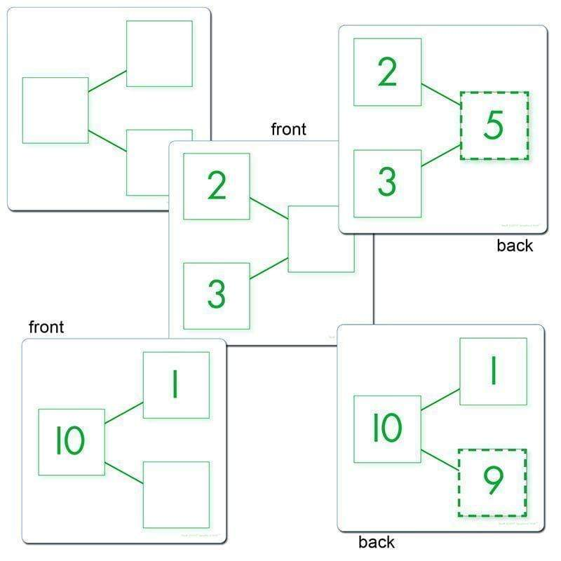 Learning Materials Number Bond Activity Cards Addition ESSENTIAL LEARNING PRODUCTS