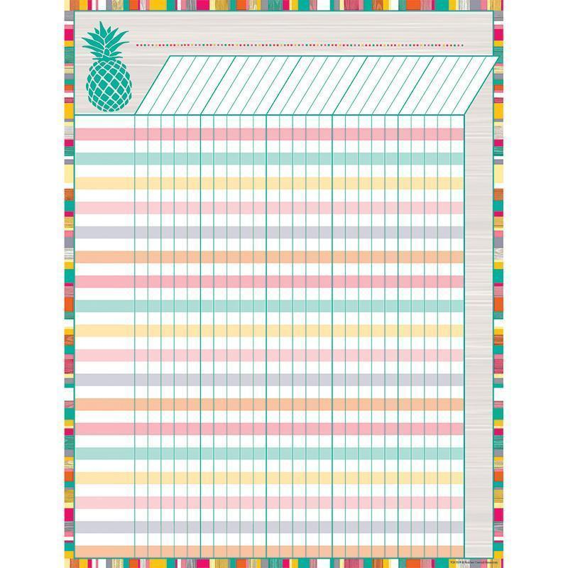 TROPICAL PUNCH INCENTIVE CHART-Learning Materials-JadeMoghul Inc.
