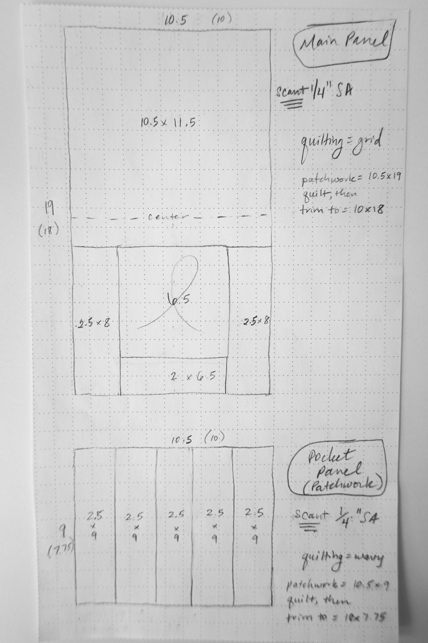 SewPINK: Awareness Ribbon Zip It Up Organizer construction notes by Sewfinity