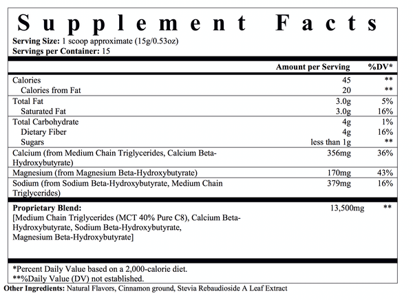 keto superfuel cinnamon latte supplement facts panel
