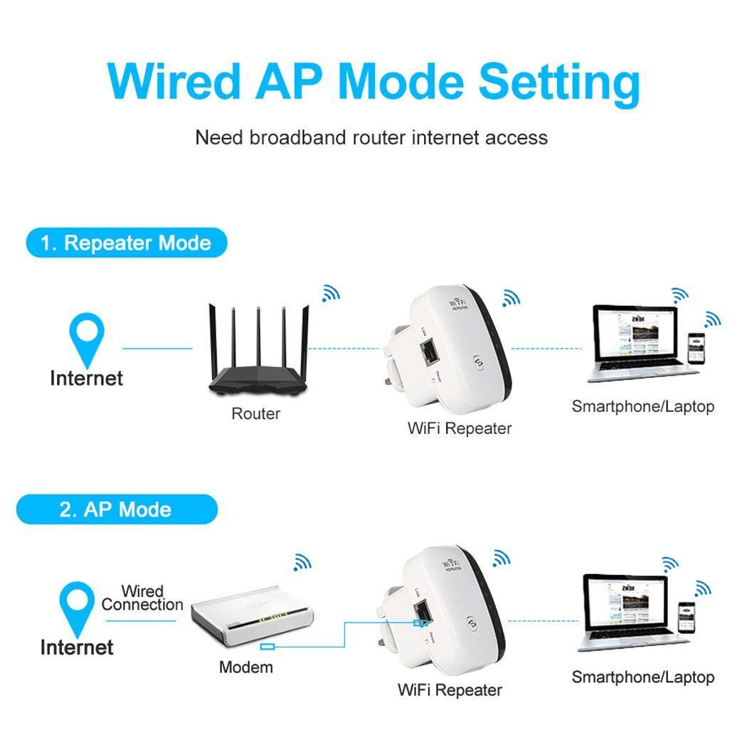 WiFi Extender Features