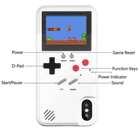 Gameboy Iphone Case That Works