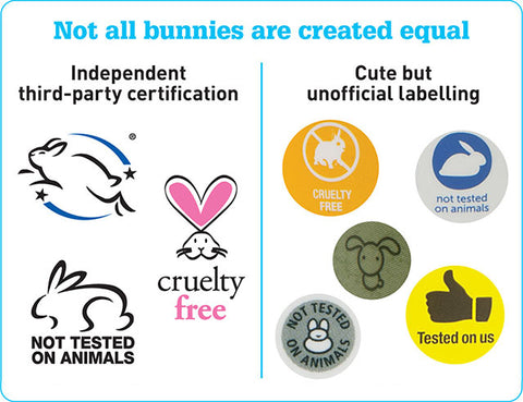 Choice - Cruelty-Free Logos