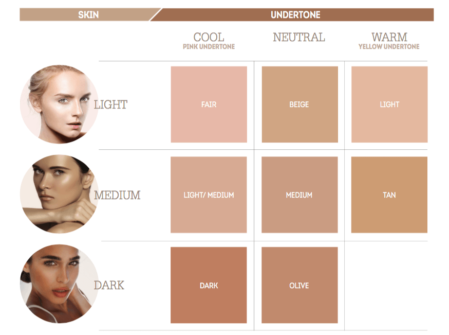 How To Find Your Shade Nude By Nature Nz