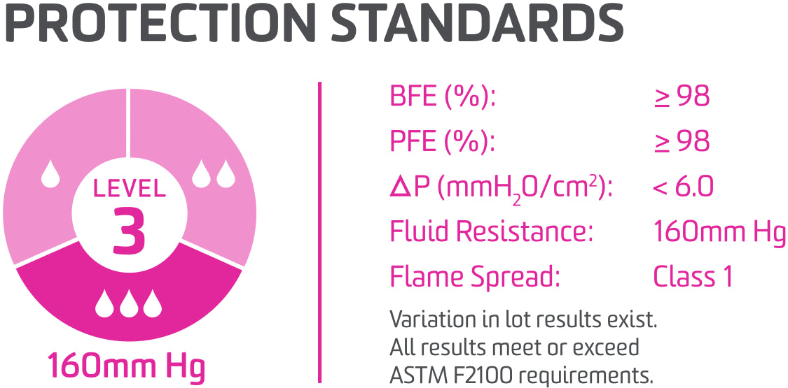 PG4-1073-protection-standards