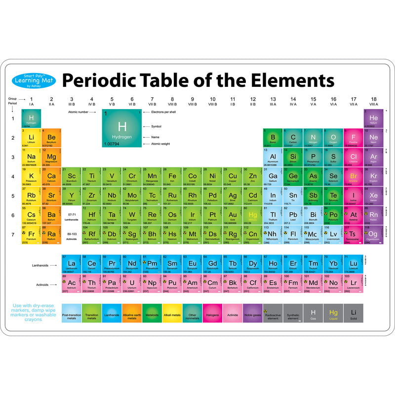 10pk Periodic Table Mat 2 Sided Write On Wipe Off