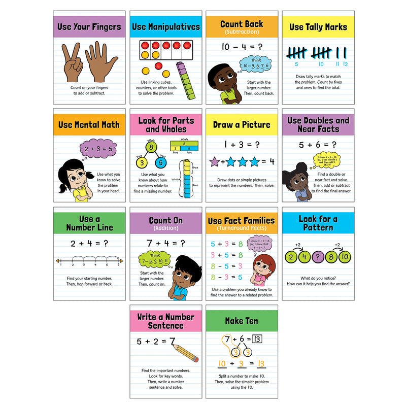 Math Strategies Mini Poster Set